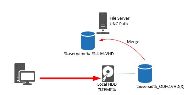 FSLOGIX_VHDA3.PNG