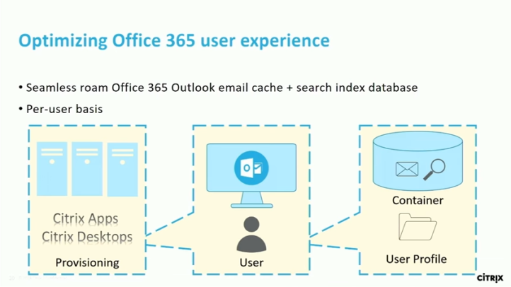 O365_WEMUPM_overview.PNG